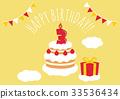 birthday, birthdays, greeting 33536434