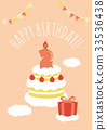 birthday, birthdays, 2-3 33536438