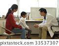 患者 病人 病患 33537307