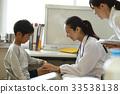 ผู้ป่วย,คนไข้,การวินิจฉัย 33538138