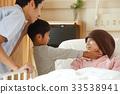Inpatient family 33538941