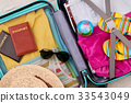 Suitcase with different traveler items. 33543049