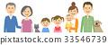 family, three, generation 33546739