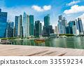 SINGAPORE City skyline Marina Bay  33559234