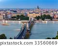 Budapest Chain Bridge and city skyline, Hungary 33560669