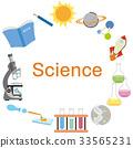 科學學習用品 33565231