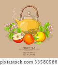 apple tea vector 33580966