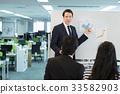 โลก,ธุรกิจ,ภาพวาดมือ ธุรกิจ 33582903