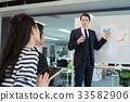 โลก,ธุรกิจ,ภาพวาดมือ ธุรกิจ 33582906