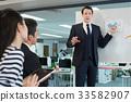 โลก,ธุรกิจ,ภาพวาดมือ ธุรกิจ 33582907
