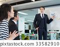 โลก,ธุรกิจ,บริษ้ท 33582910
