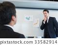 ภาพสำนักงานธุรกิจระดับโลก 33582914
