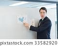ภาพสำนักงานธุรกิจระดับโลก 33582920