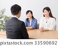 商業 商務 銷售 33590692