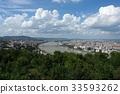 다뉴브강, 다리(bridge), 도시 33593262