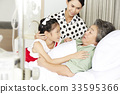 granddaughter with her mother visiting grandmother hospitalized in hospital bed 33595366