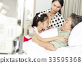A elderly patient and her granddaughter are hugging each other on bed 33595368