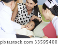a little girl is lying in bed and taken care of by doctors and mother 33595400