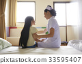 a nurse and a little girl are sitting on bed and talking to each other 33595407