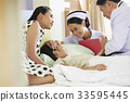 asian doctor and nurse are visiting patient after surgery 33595445