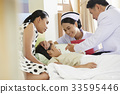 male doctor and nurse are examining a sick girl with her mother at hospital 33595446