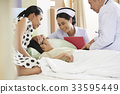 doctor and nurse are talking to a little girl on hospital bed 33595449