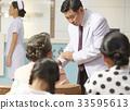 ภาพถ่าย,คุณหมอ,หมอ 33595613
