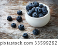 bowl of blueberries on wooden. 33599292