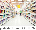 blurred shopping background 33600197