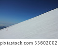 ภูเขาหิมะ,ปีนเขา,เกี่ยวกับภูเขาไฟ 33602002
