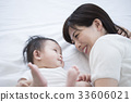 baby, infant, parenthood 33606021