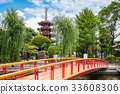 Pagoda of Kawasaki Daishi Temple, Kawasaki, Japan 33608306