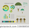 Airborne and Infantry Troops Infographics. Vector 33608858