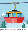 Cable Car Vector Illustration in Flat Design 33609611