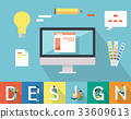Web Design Conceptual Vector in Flat Style 33609613