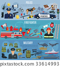 Vector banners firefighter, military and police 33614993