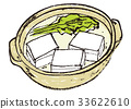 Yu tofu pot watercolor 33622610