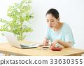中年女性人生計劃 33630355