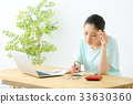 中年女性人生計劃 33630360