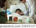 소아 의료 33635137