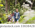 Teenagers with backpacks hiking in forest. Summer 33636428