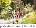 Teenagers with backpacks hiking in forest. Summer 33636432
