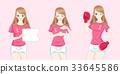 胸部 癌症 女性 33645586