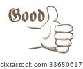 手势 手势语 优良 33650617