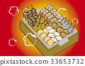 日本食品 日本料理 日式料理 33653732
