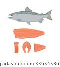 三文鱼 鲑鱼 尾 33654586