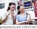 เพื่อนท่องเที่ยวหญิง Chinatown Yokohama Short Trip Walk Walk 33655382
