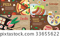 National Dishes and Drinks Web Banners. Vector 33655622