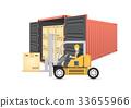 容器 叉车 海运 33655966