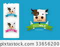 Set of labels and icons for milk 33656200
